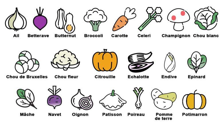 Quels légumes consommer en novembre ? ou Comment booster son immunité avant l'hiver ?